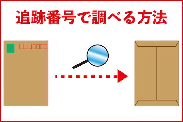 定形外郵便も追跡ができる!追跡番号をつける方法