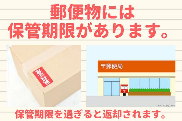 郵便物の保管期限