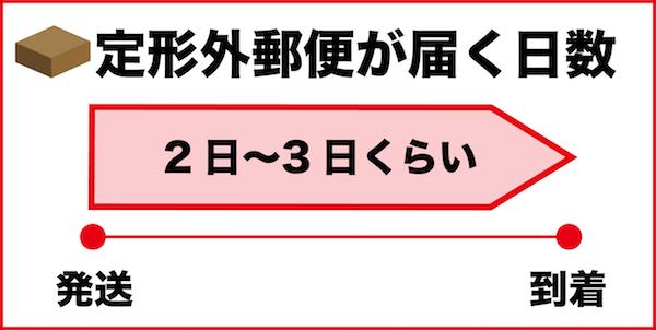 定形外郵便が届く日数は2日〜3日程度