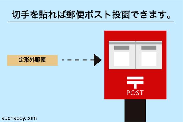 定形外郵便を郵便ポストに投函
