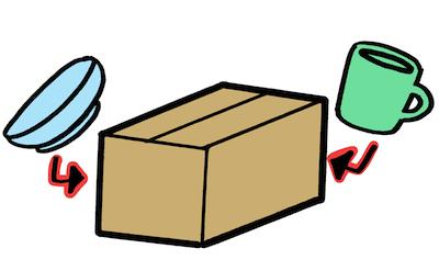 割れ物の定形外郵便発送はダンボールを使う。