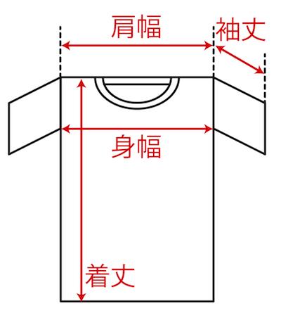 Tシャツの大きさを測る場所