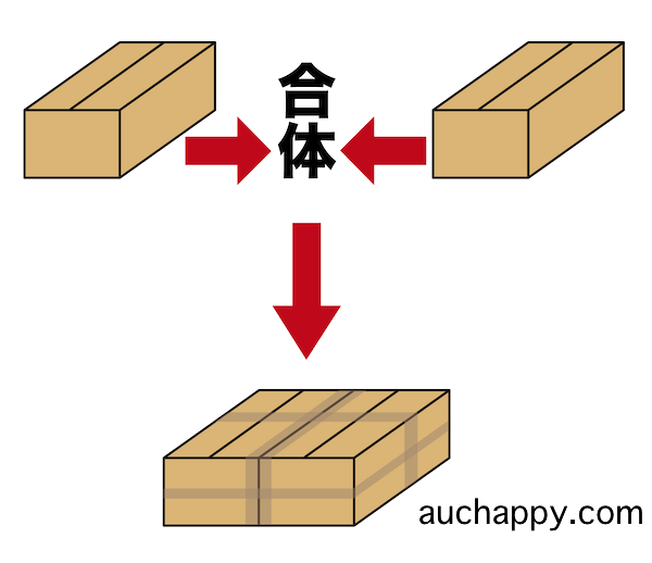 箱を2個をくっつけて1個として発送できます。